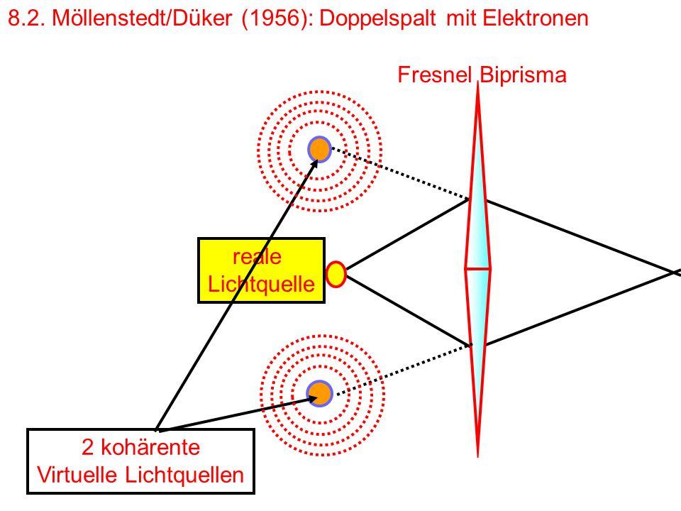 8.2. Möllenstedt/Düker (1956): Doppelspalt mit Elektronen