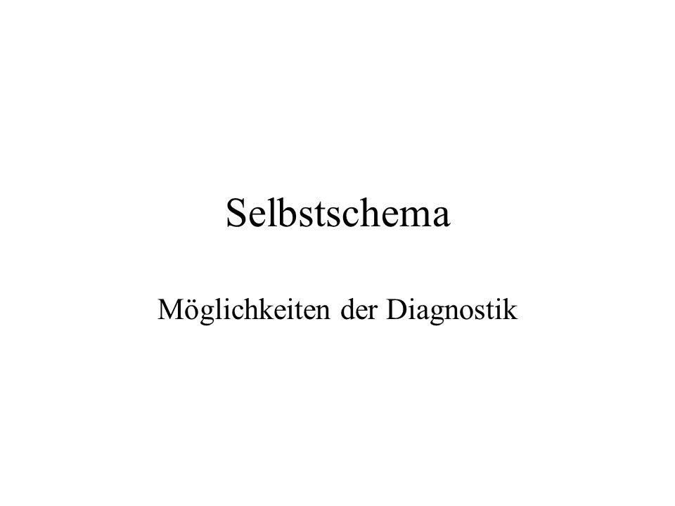Möglichkeiten der Diagnostik