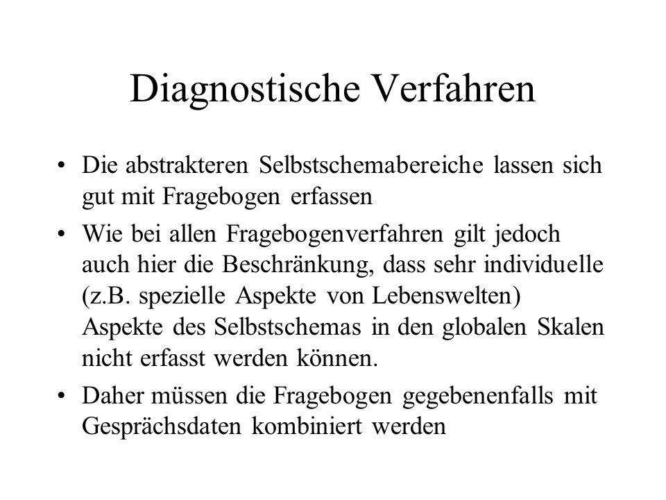 Diagnostische Verfahren