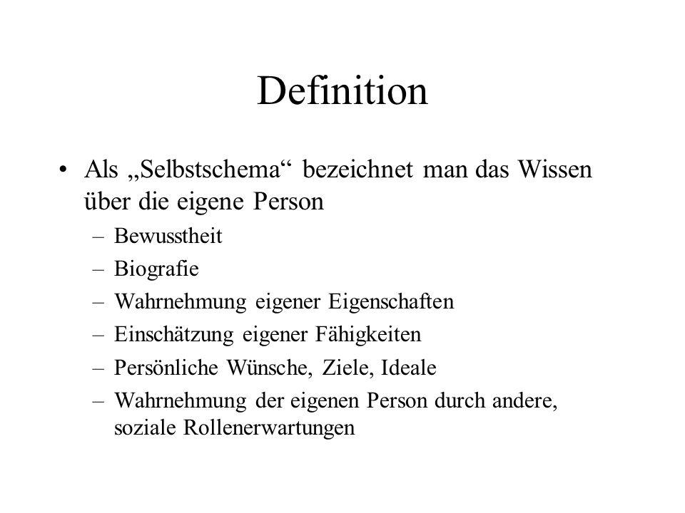 """DefinitionAls """"Selbstschema bezeichnet man das Wissen über die eigene Person. Bewusstheit. Biografie."""