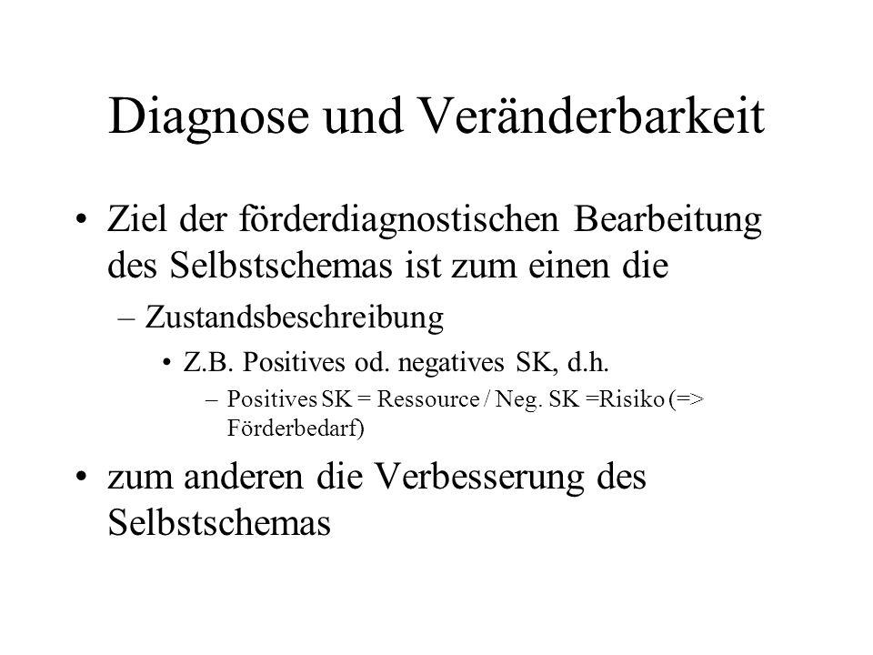 Diagnose und Veränderbarkeit