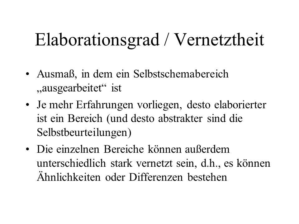 Elaborationsgrad / Vernetztheit
