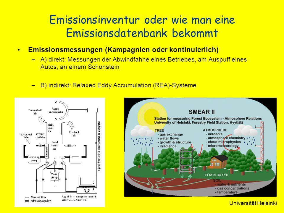 Emissionsinventur oder wie man eine Emissionsdatenbank bekommt