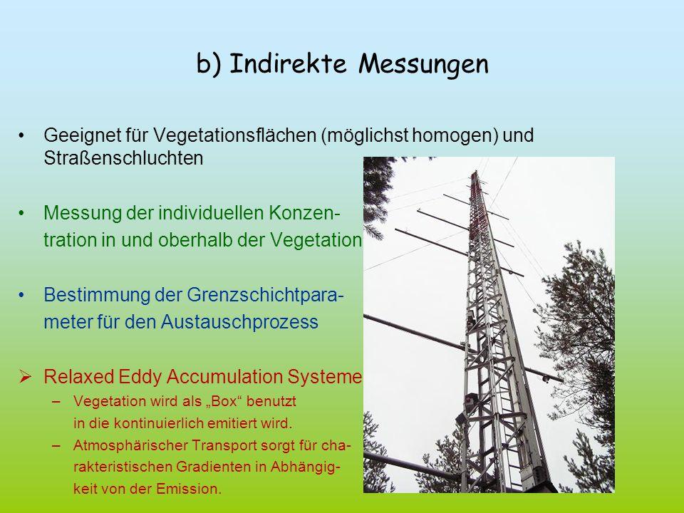 b) Indirekte Messungen