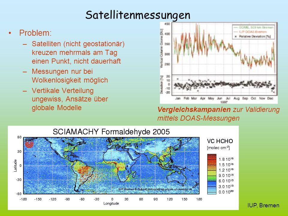 Satellitenmessungen Problem: