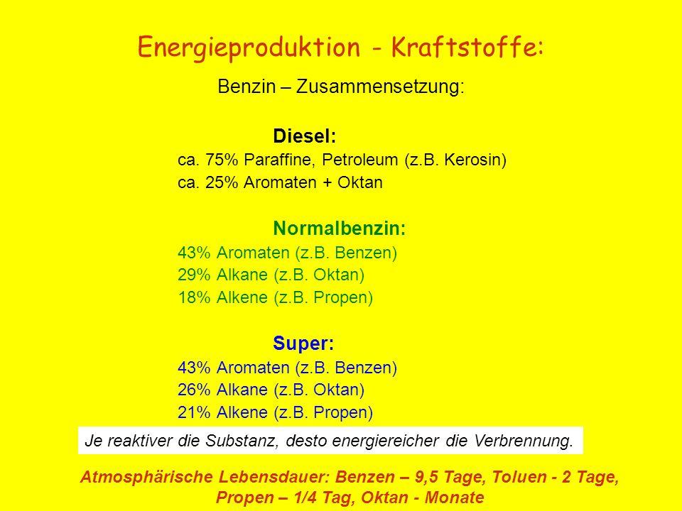 Energieproduktion - Kraftstoffe: