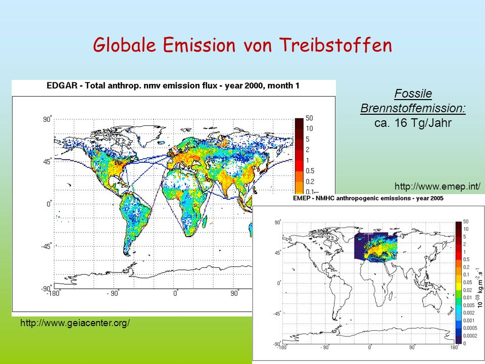 Globale Emission von Treibstoffen