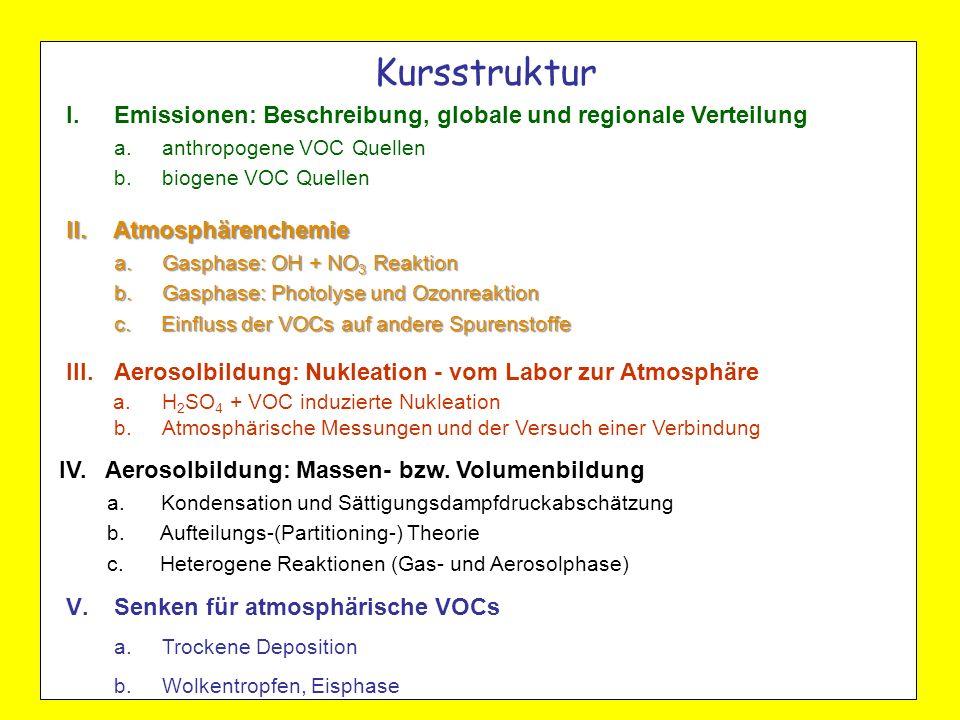 KursstrukturEmissionen: Beschreibung, globale und regionale Verteilung. anthropogene VOC Quellen. b. biogene VOC Quellen.