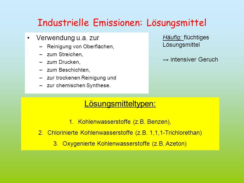Industrielle Emissionen: Lösungsmittel