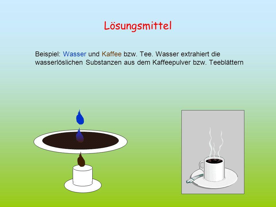 Lösungsmittel Beispiel: Wasser und Kaffee bzw. Tee.