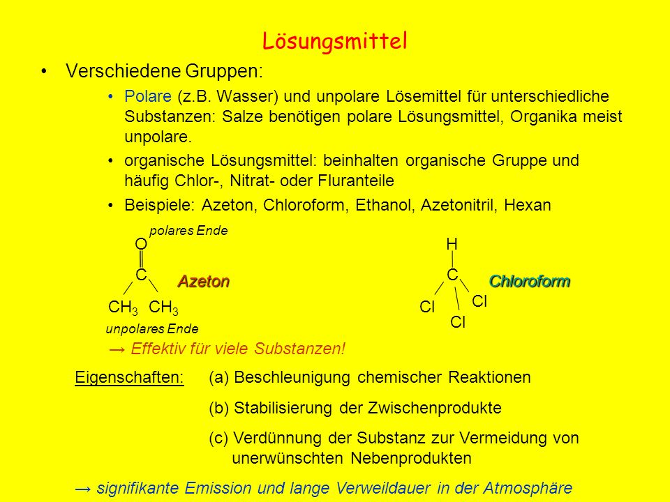 Lösungsmittel Verschiedene Gruppen: