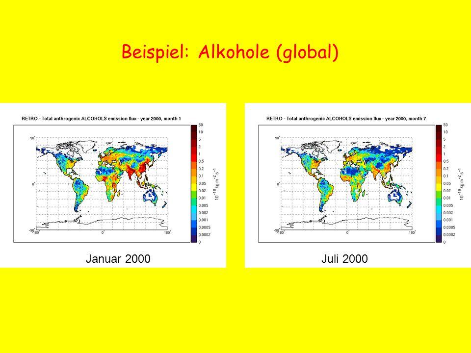 Beispiel: Alkohole (global)
