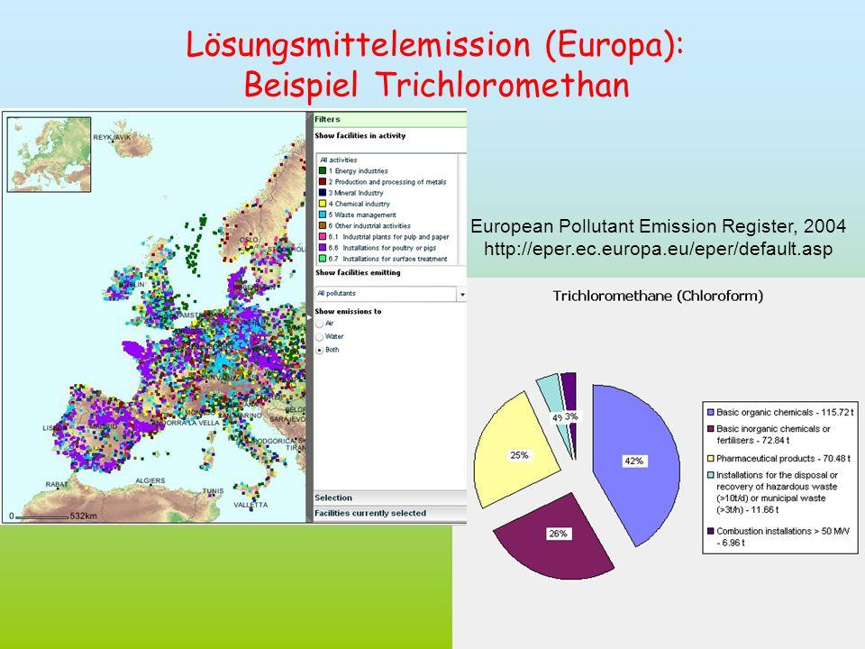 Lösungsmittelemission (Europa): Beispiel Trichloromethan