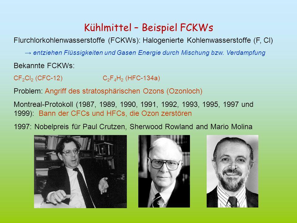 Kühlmittel – Beispiel FCKWs