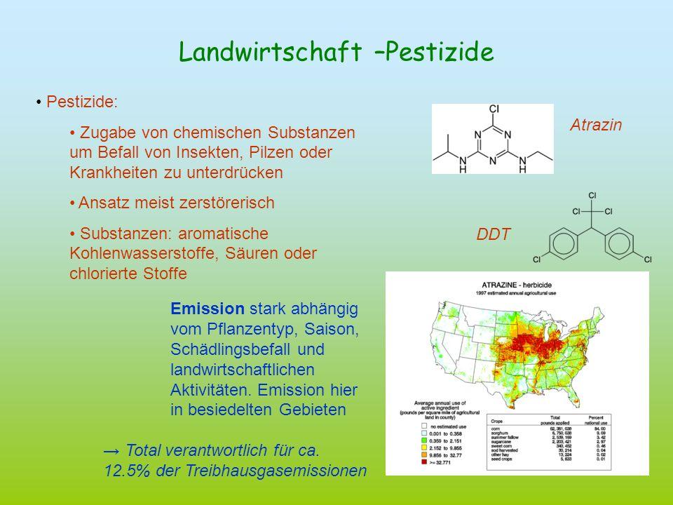 Landwirtschaft –Pestizide