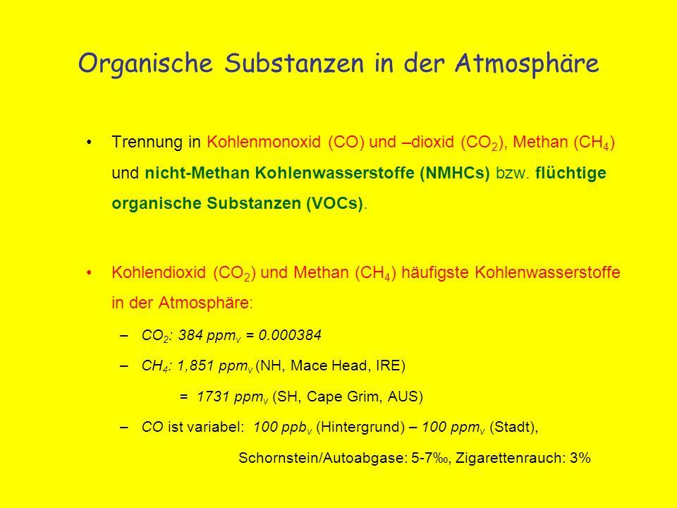 Organische Substanzen in der Atmosphäre