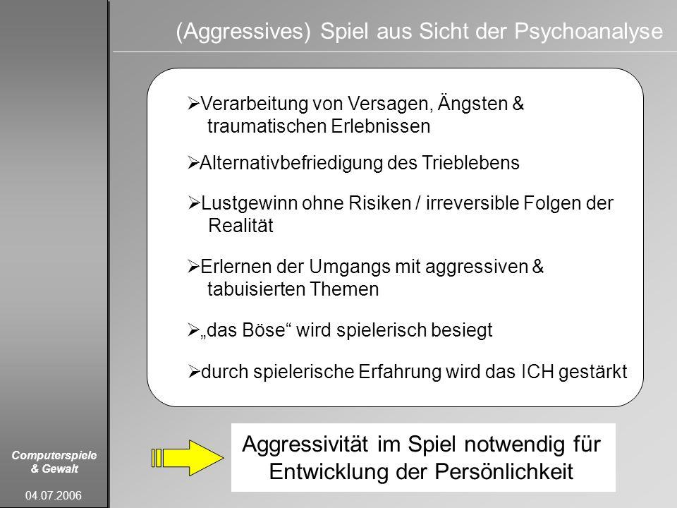(Aggressives) Spiel aus Sicht der Psychoanalyse