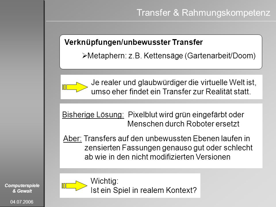 Transfer & Rahmungskompetenz