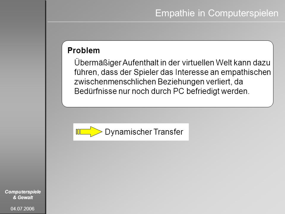 Empathie in Computerspielen