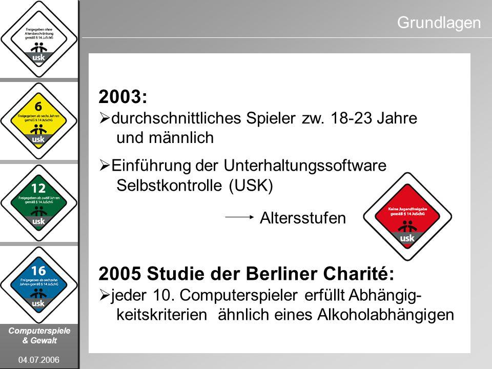 2005 Studie der Berliner Charité: