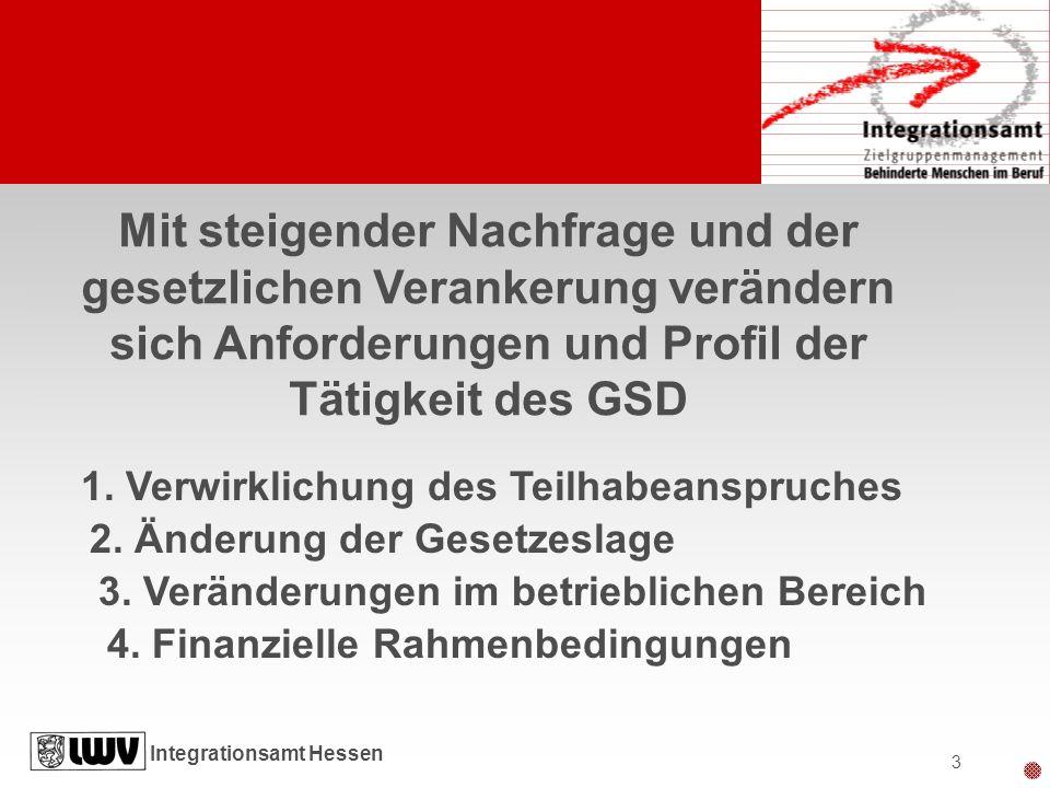 Mit steigender Nachfrage und der gesetzlichen Verankerung verändern sich Anforderungen und Profil der Tätigkeit des GSD