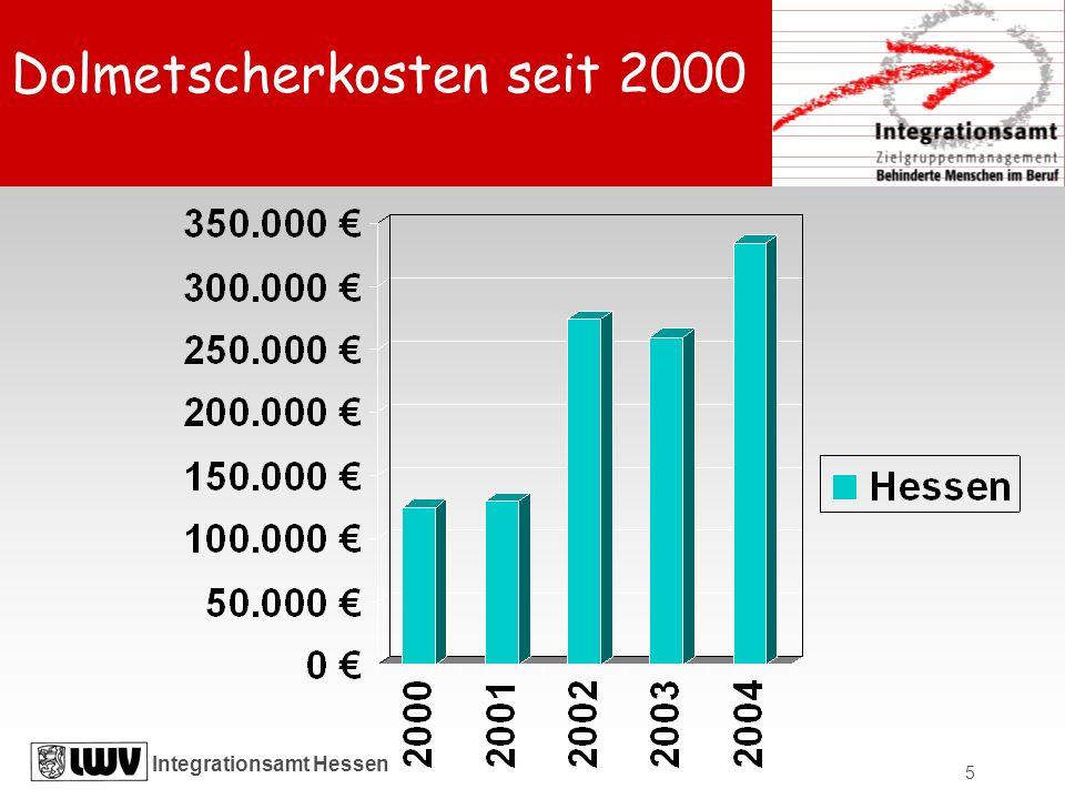 Dolmetscherkosten seit 2000