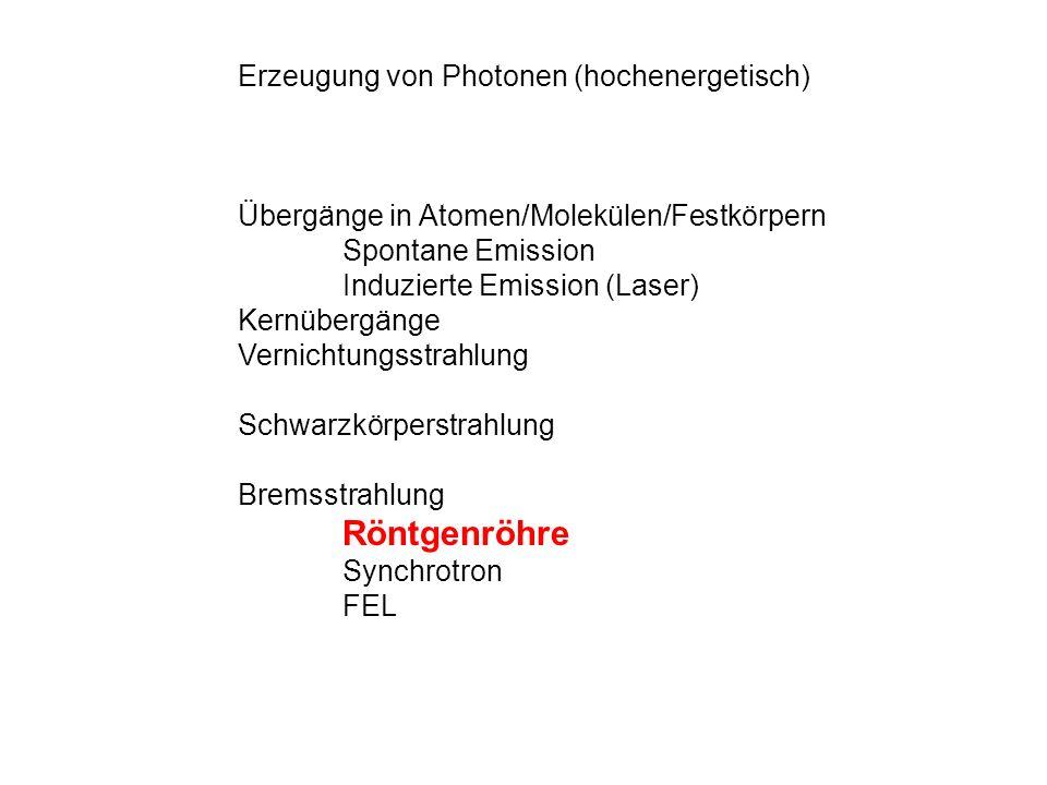 Erzeugung von Photonen (hochenergetisch)