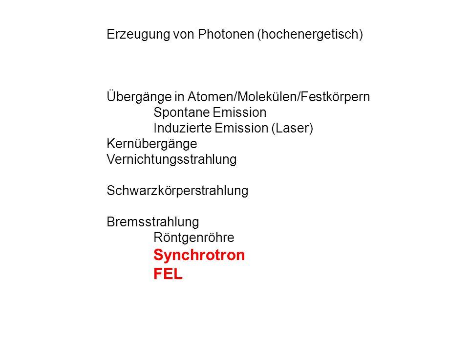 FEL Erzeugung von Photonen (hochenergetisch)