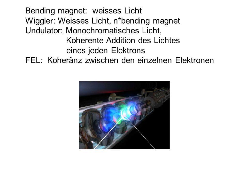 Bending magnet: weisses Licht
