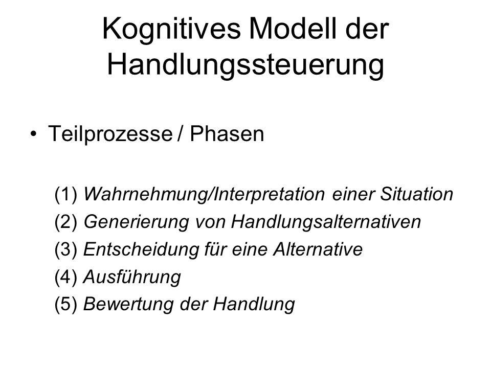 Kognitives Modell der Handlungssteuerung