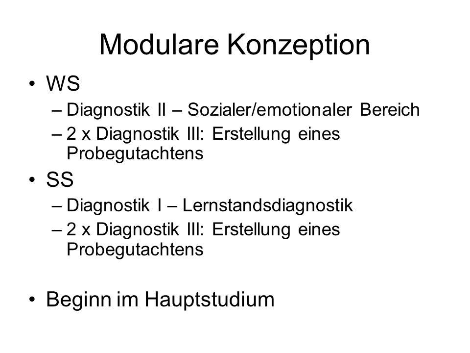 Modulare Konzeption WS SS Beginn im Hauptstudium
