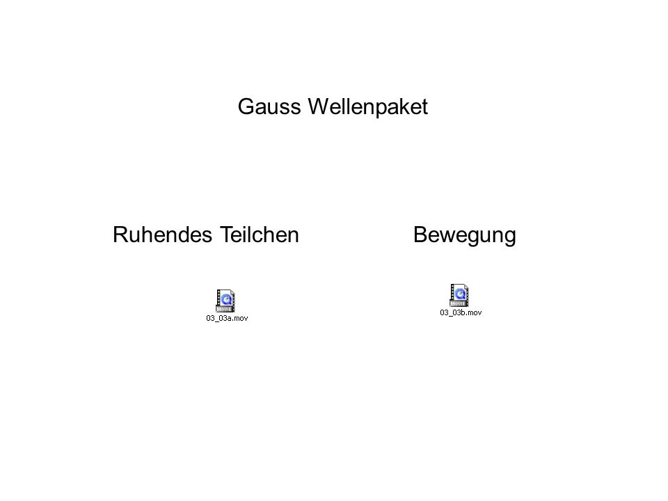Gauss Wellenpaket Ruhendes Teilchen Bewegung
