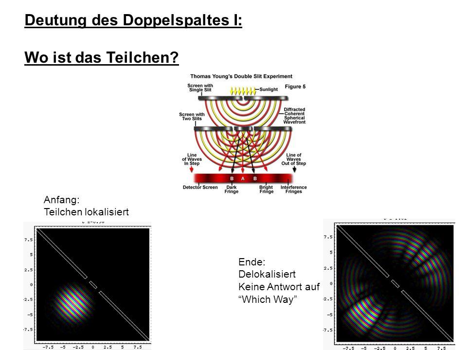 Deutung des Doppelspaltes I: Wo ist das Teilchen