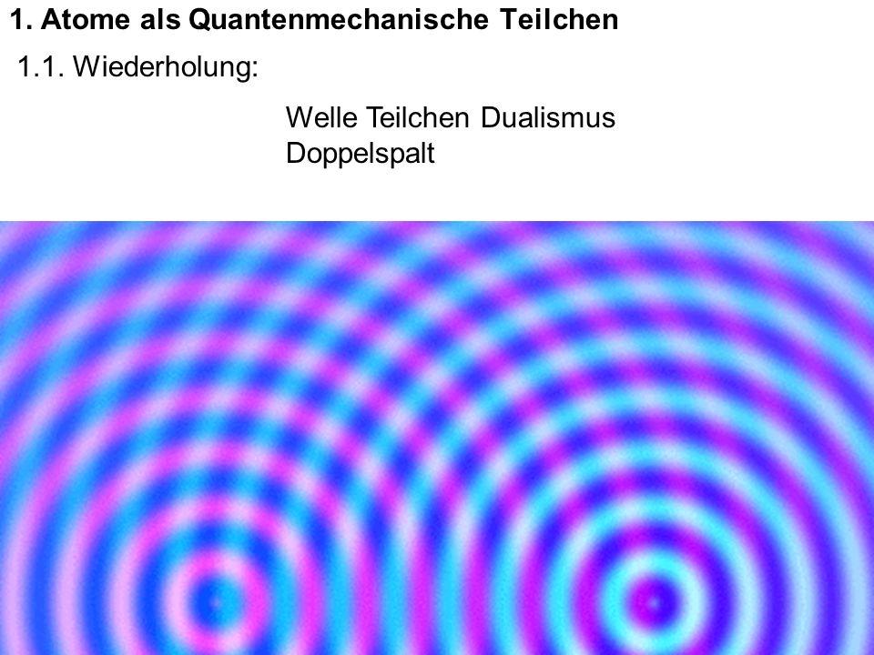1. Atome als Quantenmechanische Teilchen