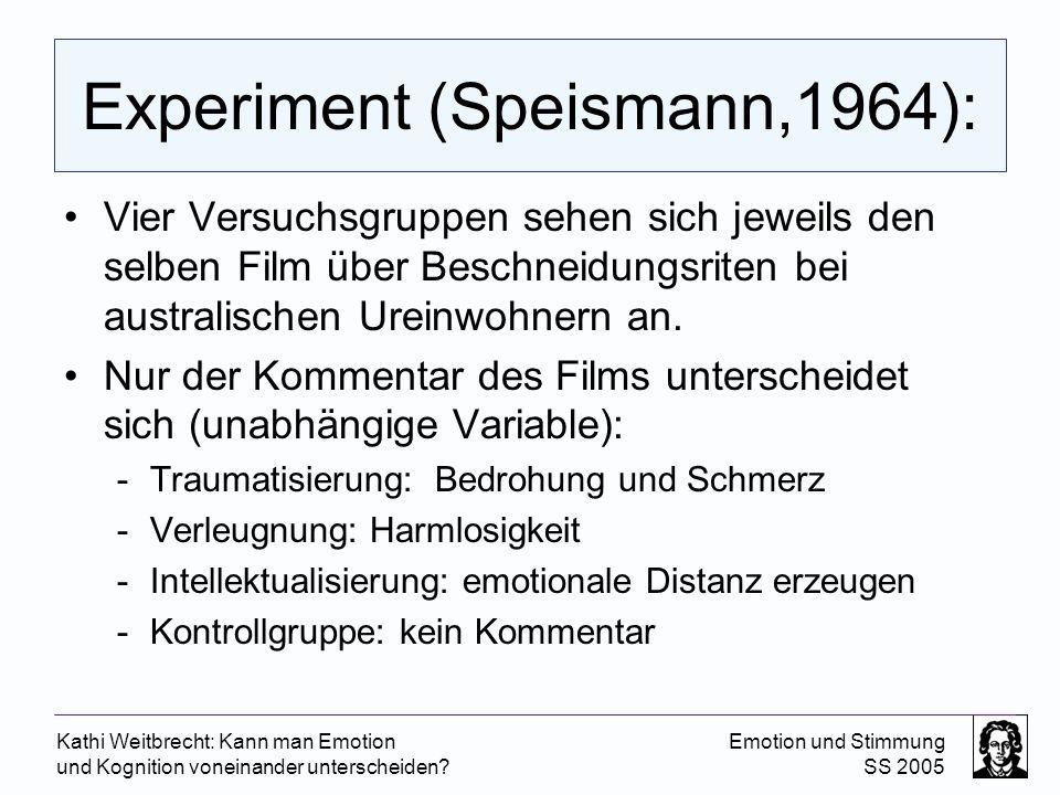 Experiment (Speismann,1964):