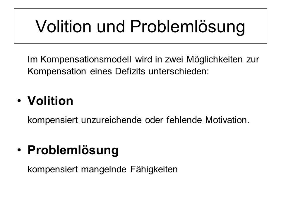 Volition und Problemlösung
