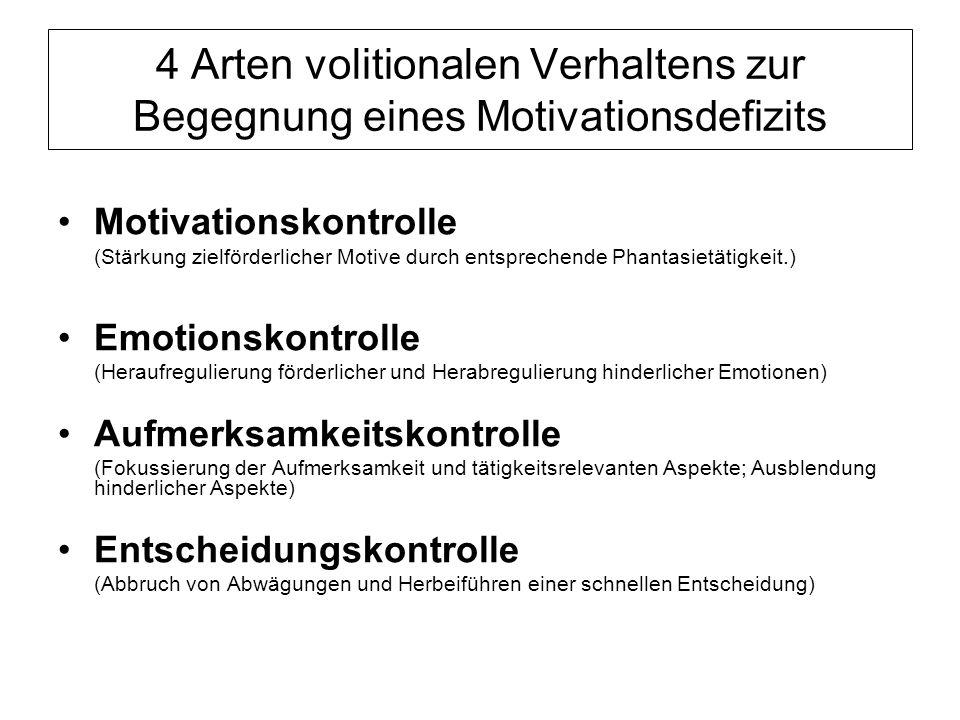 4 Arten volitionalen Verhaltens zur Begegnung eines Motivationsdefizits