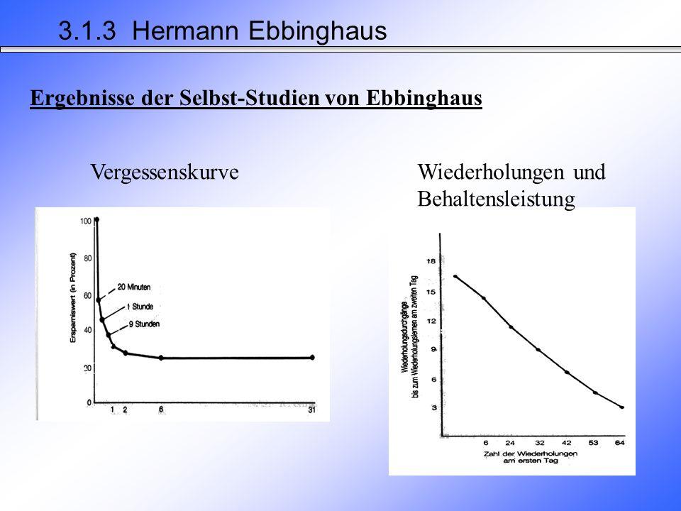 3.1.3 Hermann Ebbinghaus Ergebnisse der Selbst-Studien von Ebbinghaus