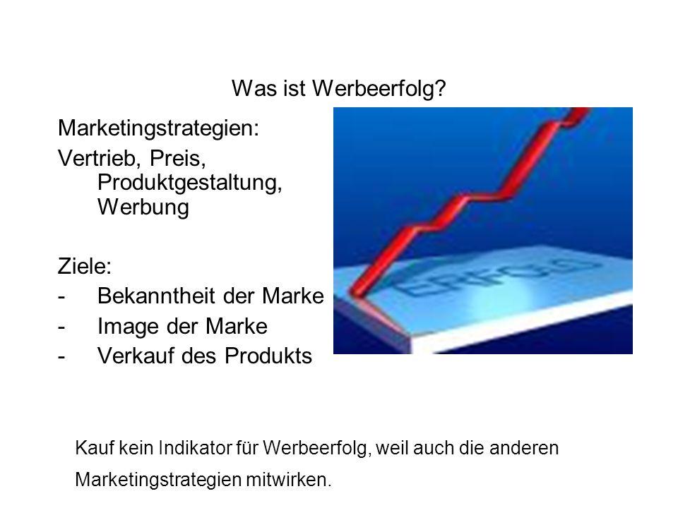 Marketingstrategien: Vertrieb, Preis, Produktgestaltung, Werbung