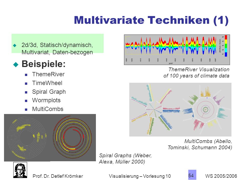 Multivariate Techniken (1)