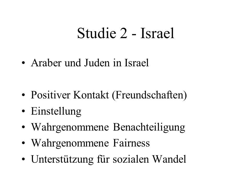 Studie 2 - Israel Araber und Juden in Israel
