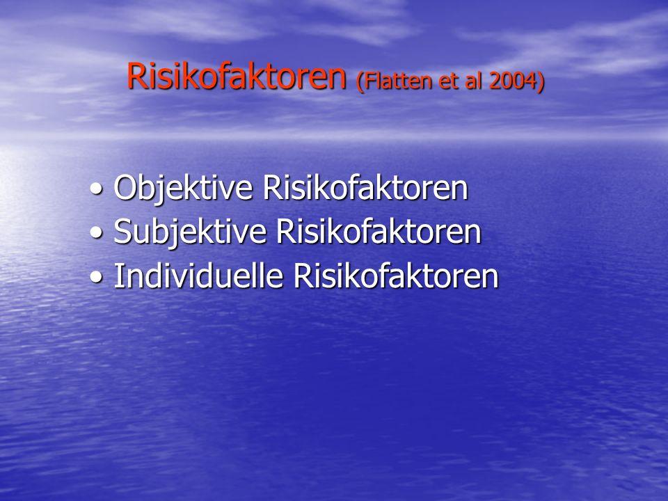Risikofaktoren (Flatten et al 2004)