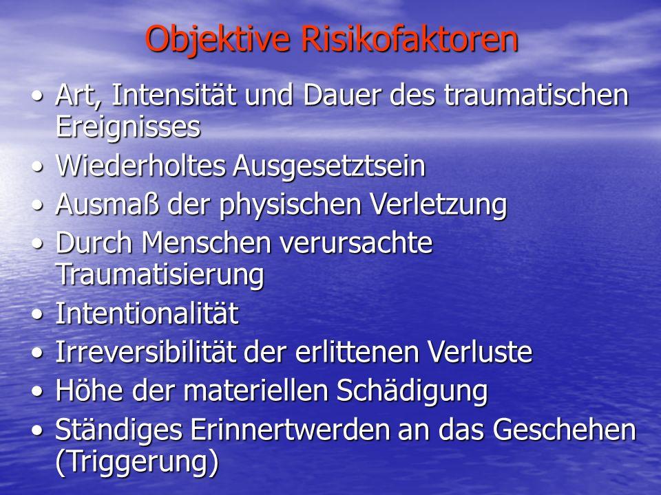Objektive Risikofaktoren