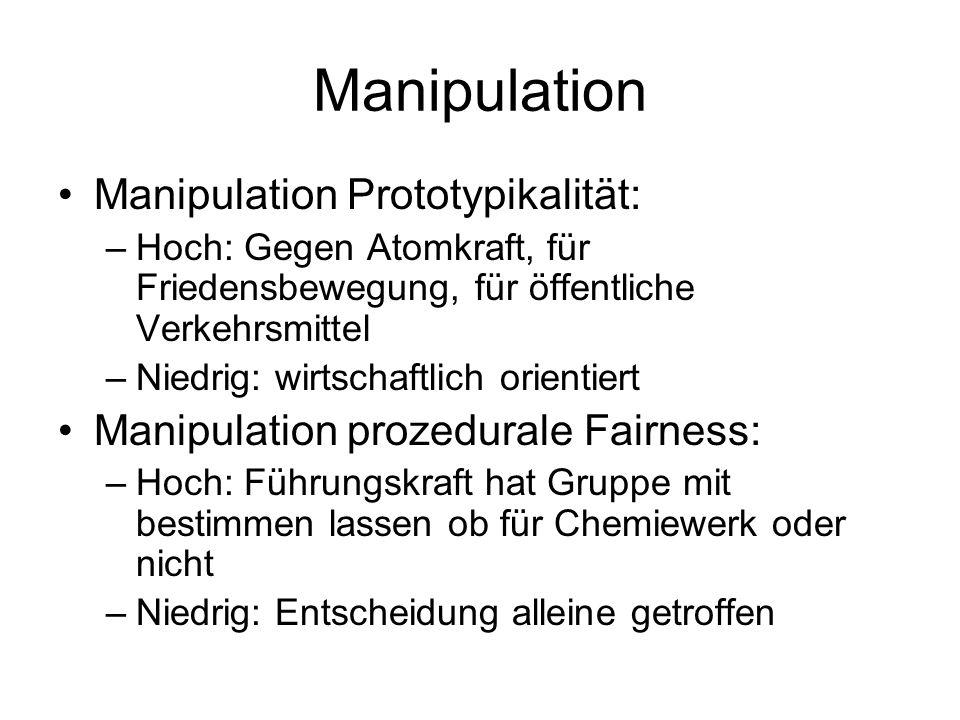 Manipulation Manipulation Prototypikalität: