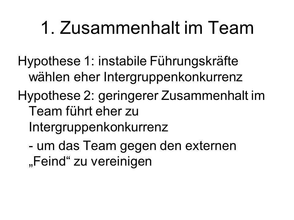 1. Zusammenhalt im Team