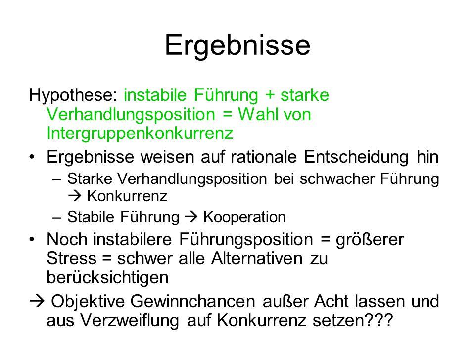 ErgebnisseHypothese: instabile Führung + starke Verhandlungsposition = Wahl von Intergruppenkonkurrenz.