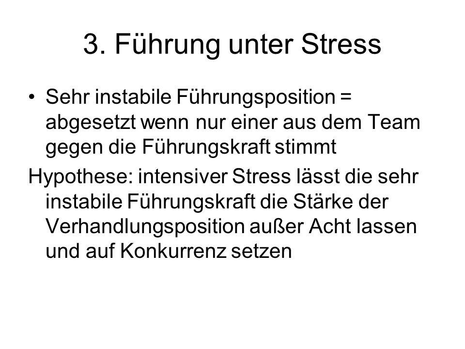 3. Führung unter Stress Sehr instabile Führungsposition = abgesetzt wenn nur einer aus dem Team gegen die Führungskraft stimmt.