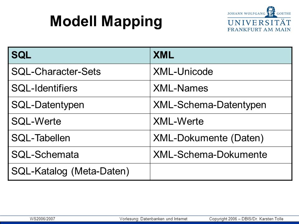 Modell Mapping SQL XML SQL-Character-Sets XML-Unicode SQL-Identifiers