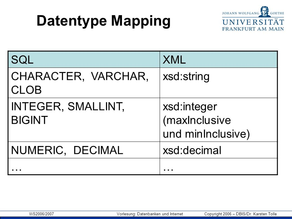 Datentype Mapping SQL XML CHARACTER, VARCHAR, CLOB xsd:string