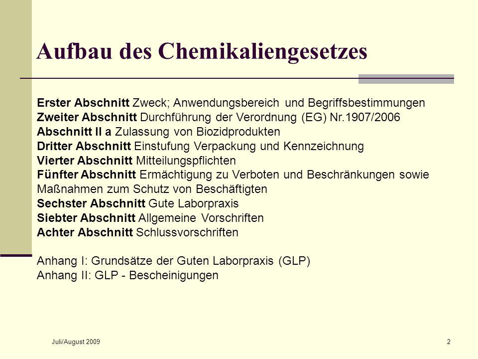 Aufbau des Chemikaliengesetzes